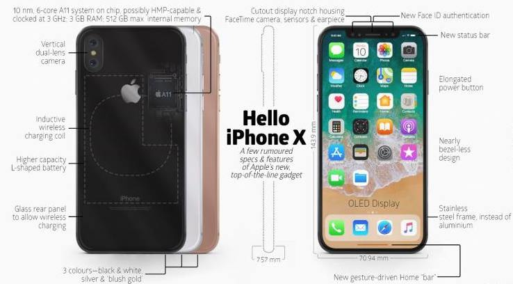 iPhone X Power Button